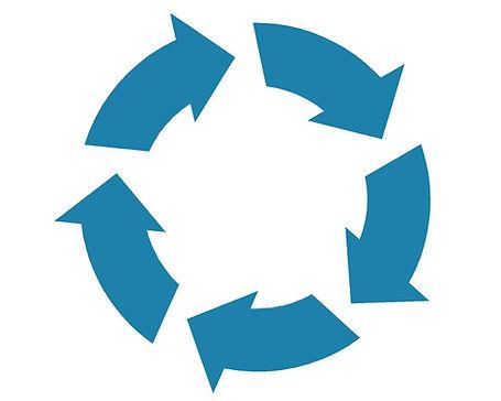 ciclo.jpg