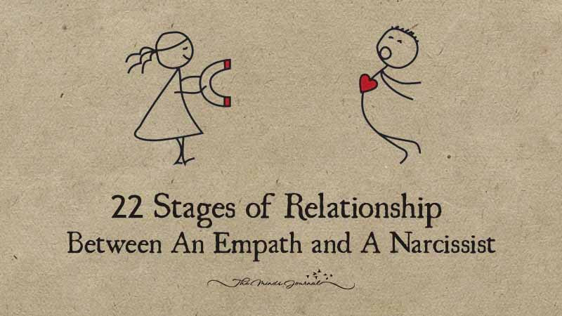http://themindsjournal.com/stages-relationship-empath-narcissist/