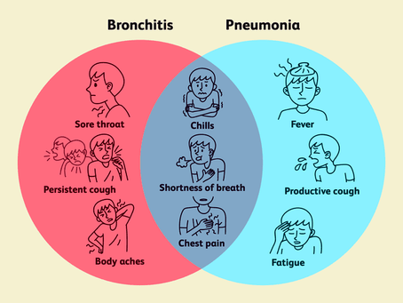 Bronchitis Vs Pneumonia
