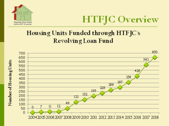 HTFJC Overview.png