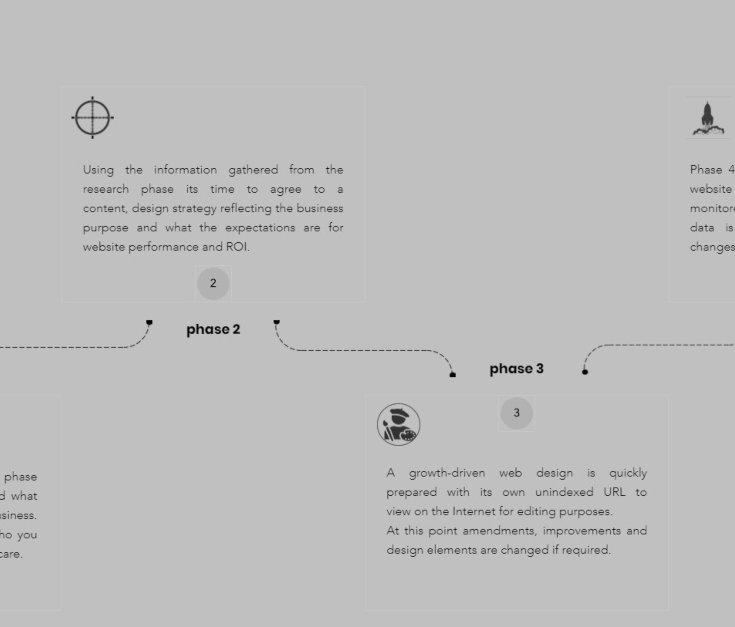 The Design process (1).jpg