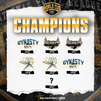 History of NXL World Cup Champions