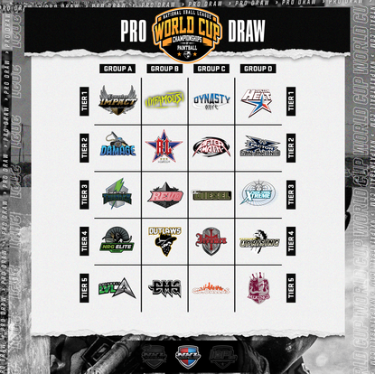 2021 NXL World Cup Pro Draw