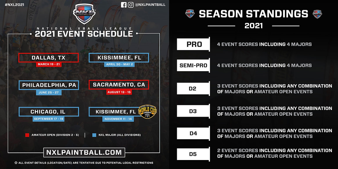 NXL U.S. Season Standings