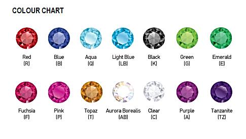 Colour Body Jewellery Chart