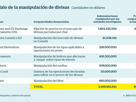 Bancos: 80 millones de euros en indemnizaciones