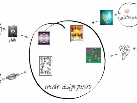 A Creative MindMap