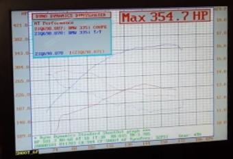 335i dyno graph