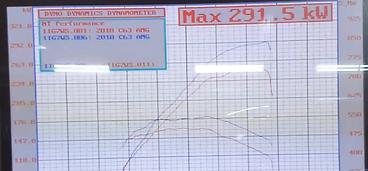 c63 dyno graph