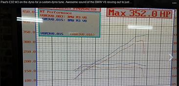 m3 dyno graph