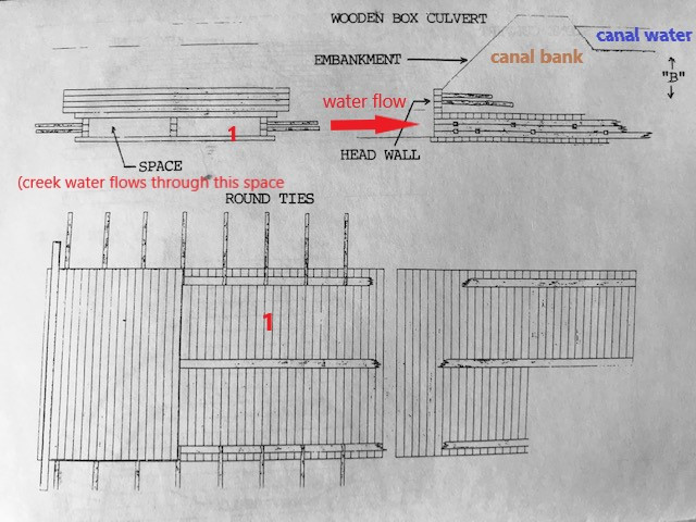 central canal culvert diagram Indianapolis history