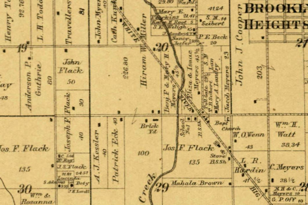 Marion County Indianapolis Flackville #indyturns200