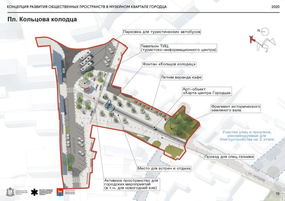 Площадь Кольцова колодца