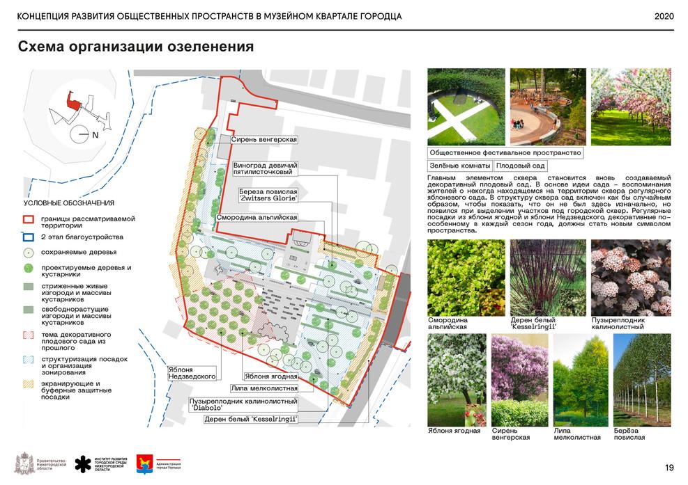 Сквер Пионерии. Схема озеленения.jpg.jpg