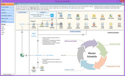 Setup and Scheduling Flowchart.jpg