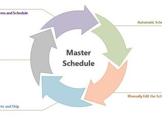 Case Scheduling