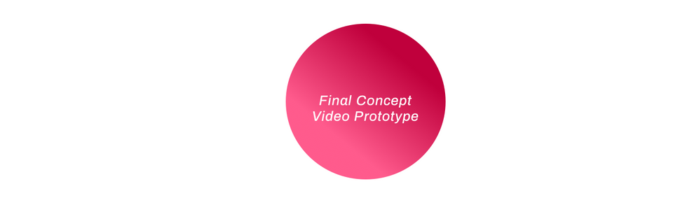 22.5 - Final concept video prototype.png