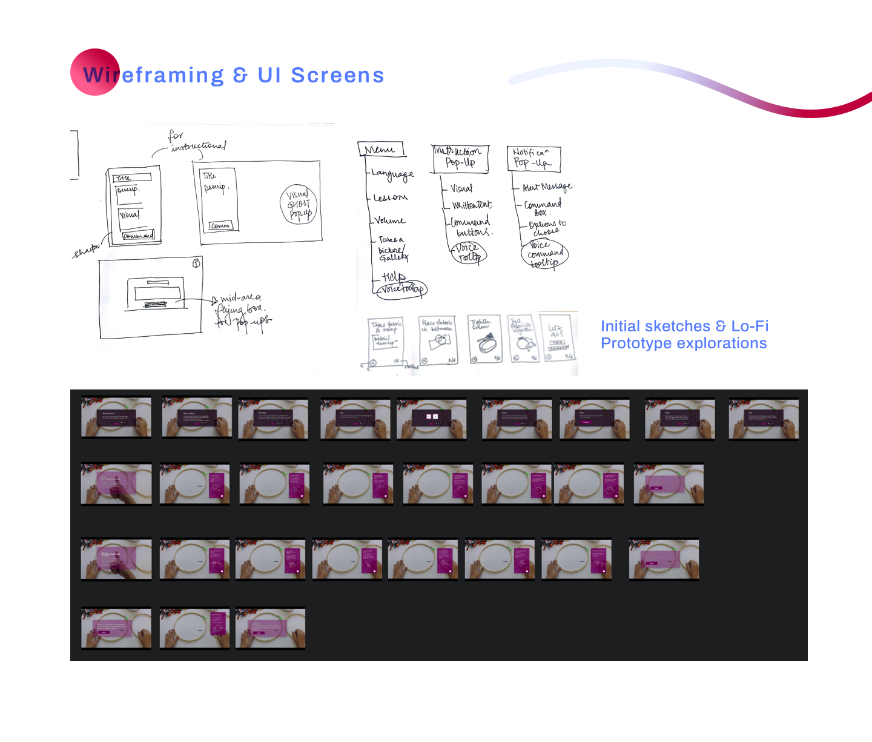 20 - Wireframing & UI Screens.png