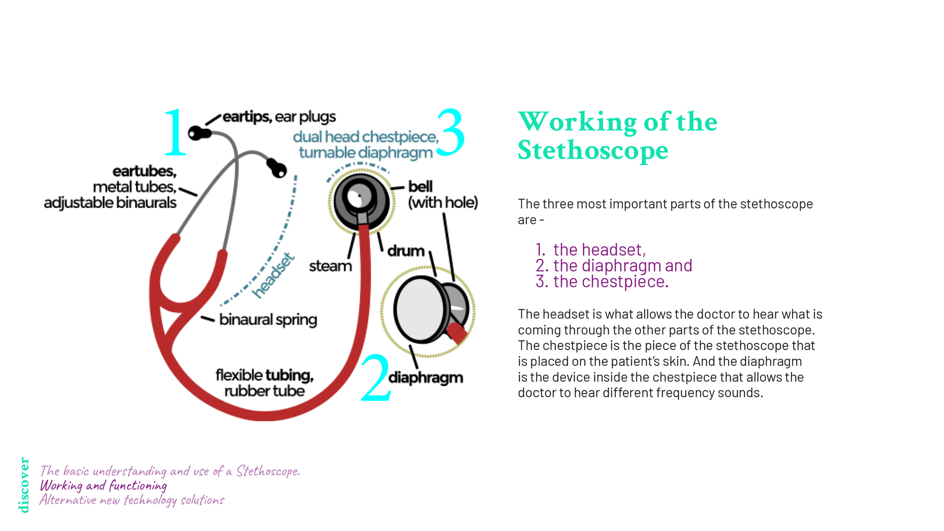 Stethoscope-Meter9.png