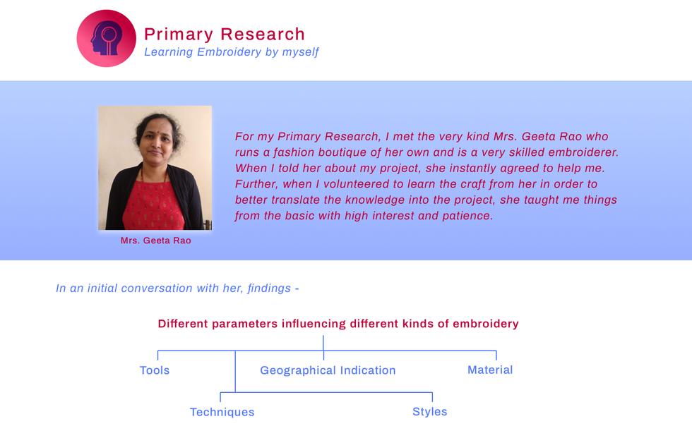6 - Primary research 1 geeta aunty pictu