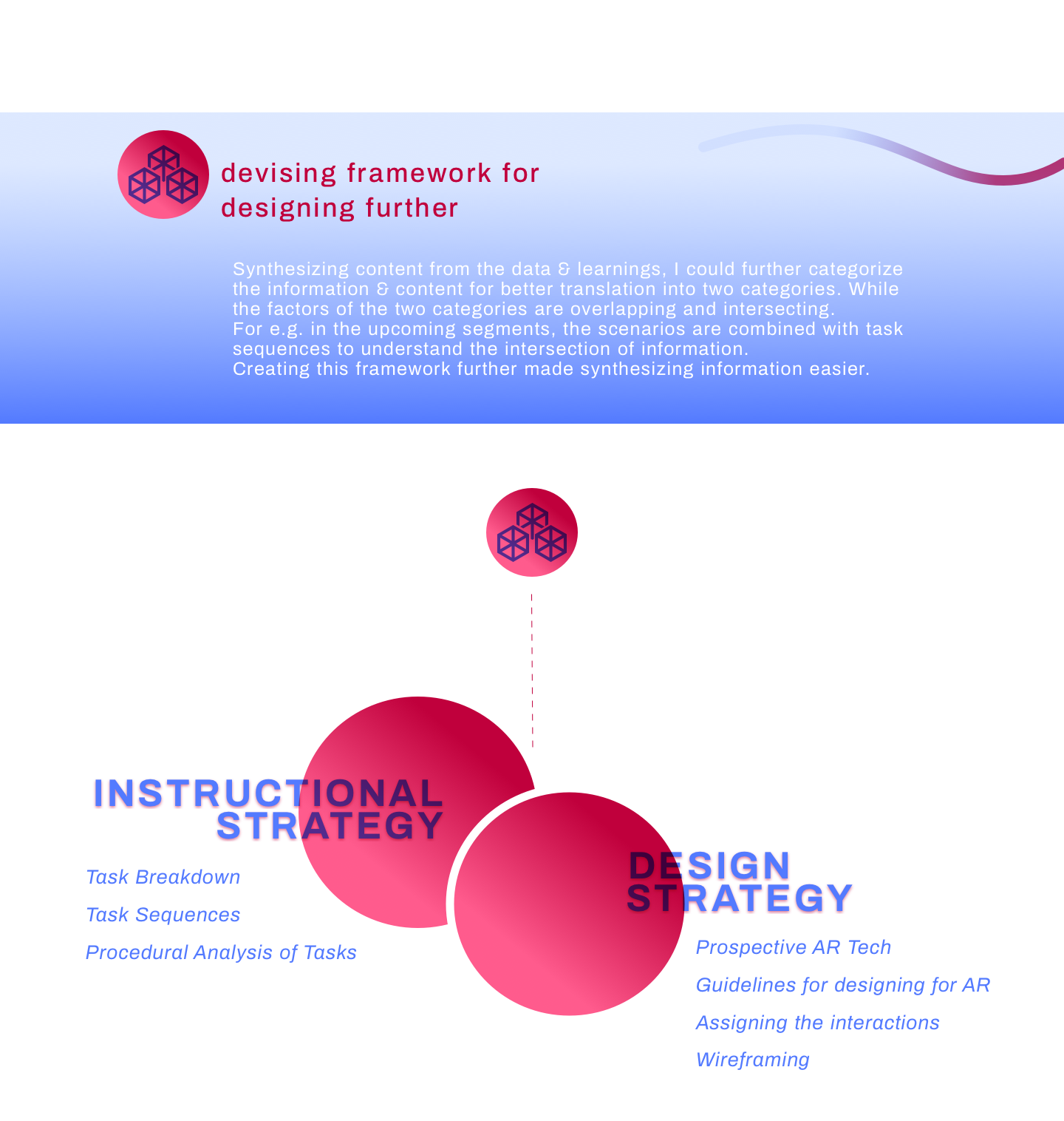 11- instructional and design strategy.pn