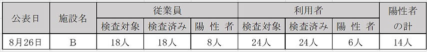 福祉集団2.jpg