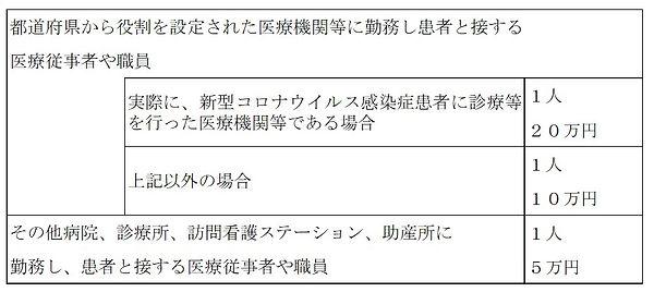 新型コロナウイルス感染症対応従事者慰労金.jpg