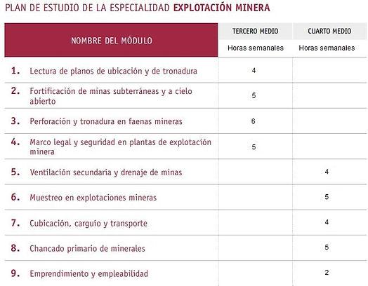 Especialidad Explotación Minera.jpg