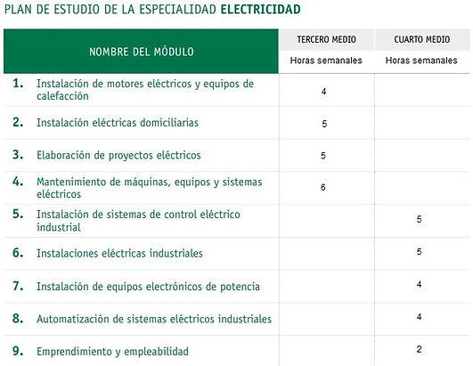 Especialidad Electricidad.jpg