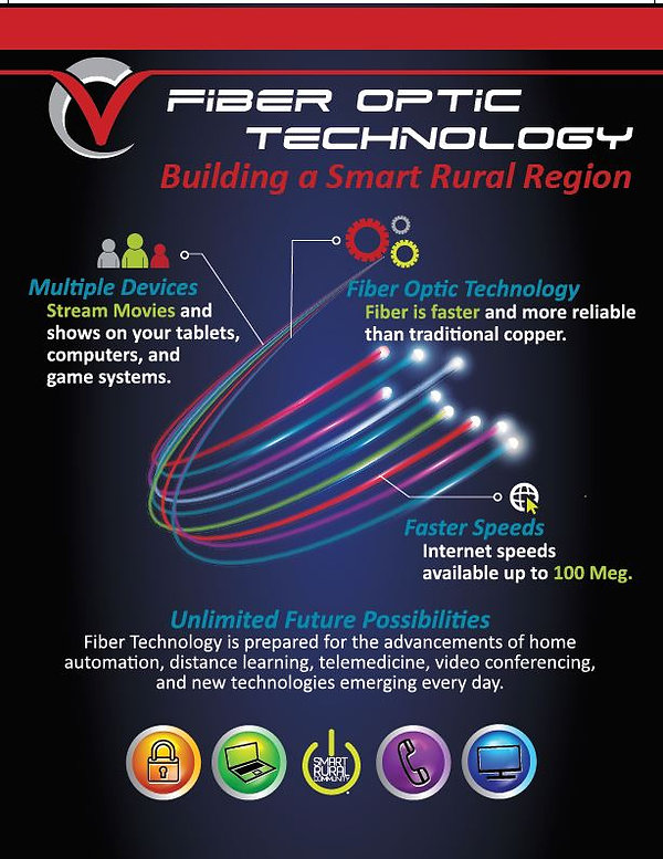 Fiber Optics 2.JPG