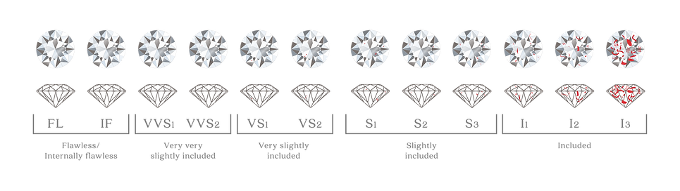 DIAMOND CLARITY-06.png