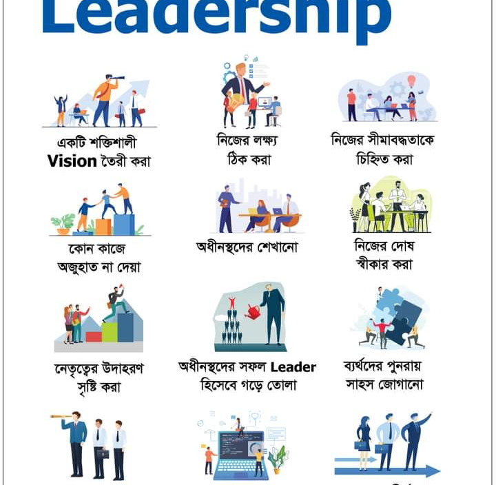 The Art of Leadership (12 Points)