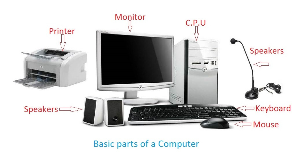 Hardware parts of the computer (01)