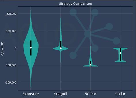 Strategy Comparison.png