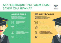 Akkreditatsiya_programm_vuza