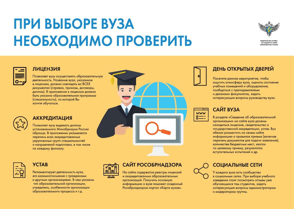 Pri_vybore_vuza_neobkhodimo_proverit-001