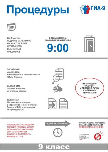 плакаты-ГИА-9_процедуры_2.jpg