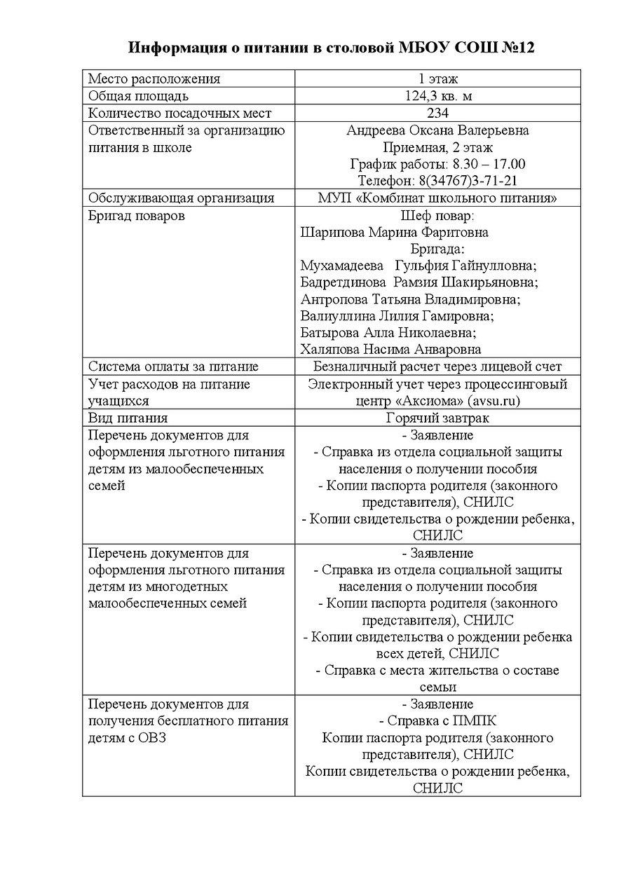 Информация о питании в столовой МБ%-001.