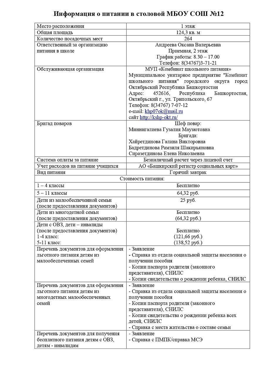Информация о питании в столовой МБОУ СОШ №12_18.10.2021_page-0001.jpg