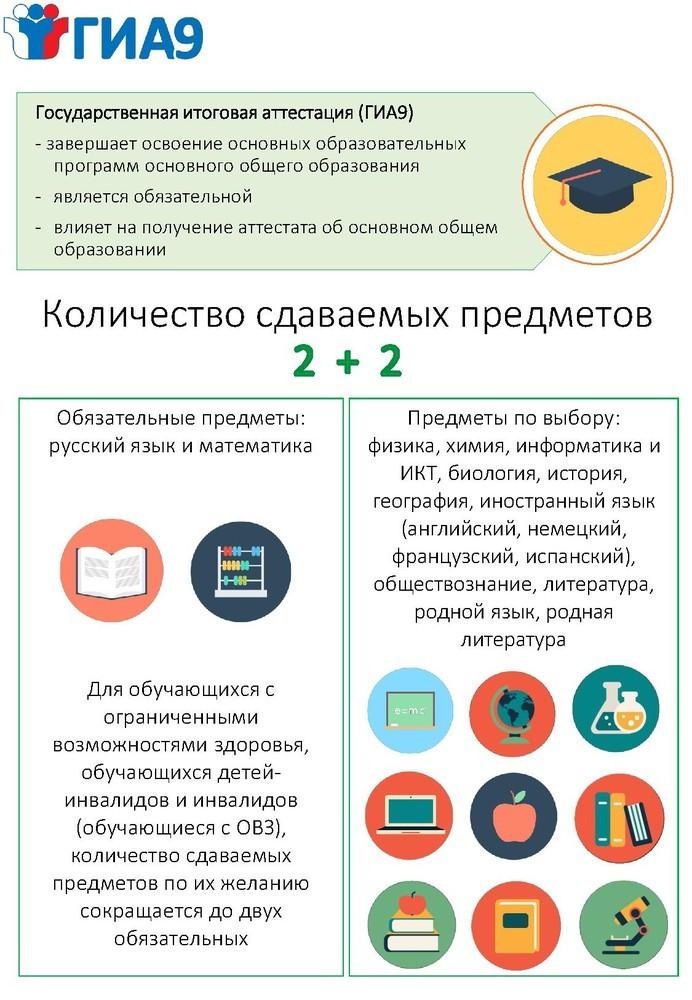 1._Kolichestvo_sdavaemyh_predmetov.jpg