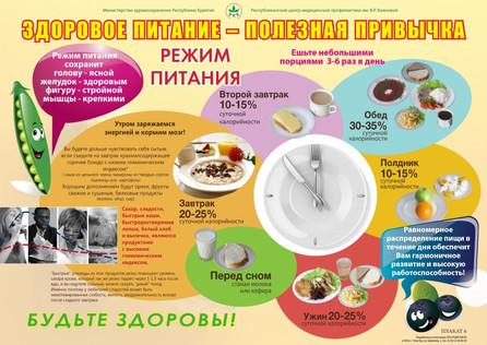 памятка здоровое питание 2.jpg