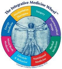 Physician, Heal Thyself, And Thy Healthcare System