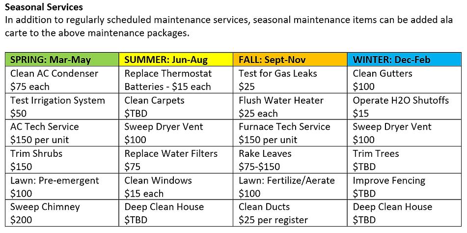 seasonal services.PNG