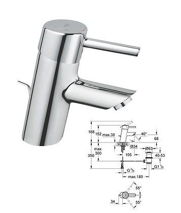 GROHE CONCETTO Νιπτήρος Χρωμέ 32202000