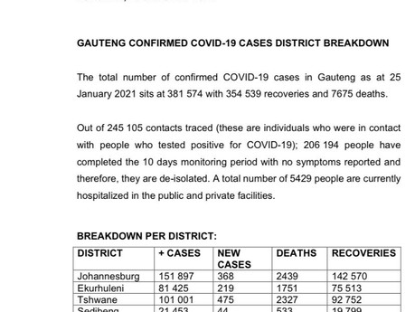 New COVID-19 cases in SA the lowest since start of second wave