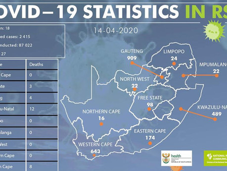 COVID-19 cases increase by more than 140 in SA, at least 6 cases in Sedibeng