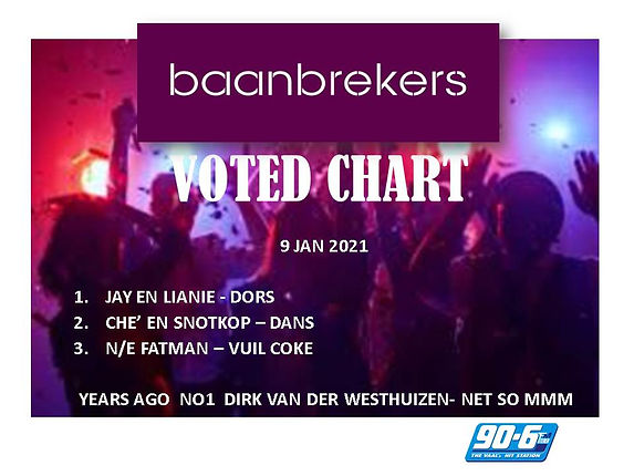 BAANBREKERS VOTED CHART 9 JAN 2021 Autos