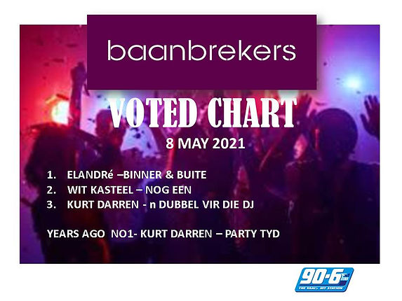BAANBREKERS VOTED CHART 8 mAY 2021.jpg