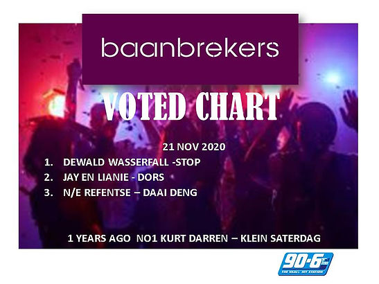 BAANBREKERS VOTED CHART 14 NOV 2020 Auto