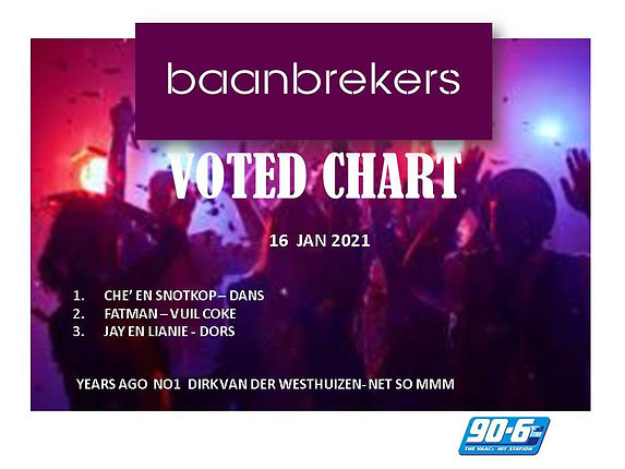 BAANBREKERS VOTED CHART 16 JAN 2021 Auto